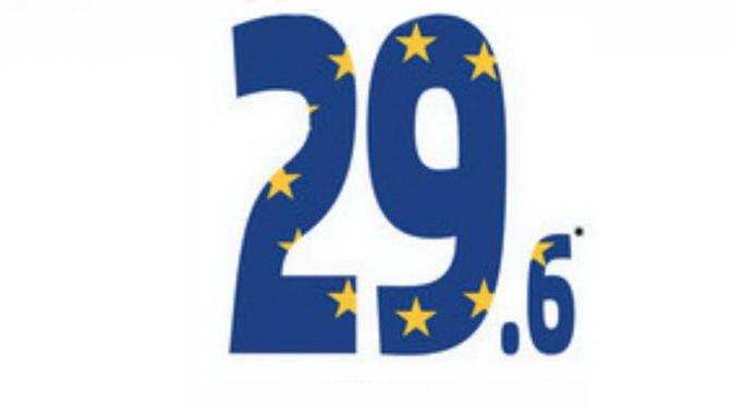 Stand der europäischen Energiewende