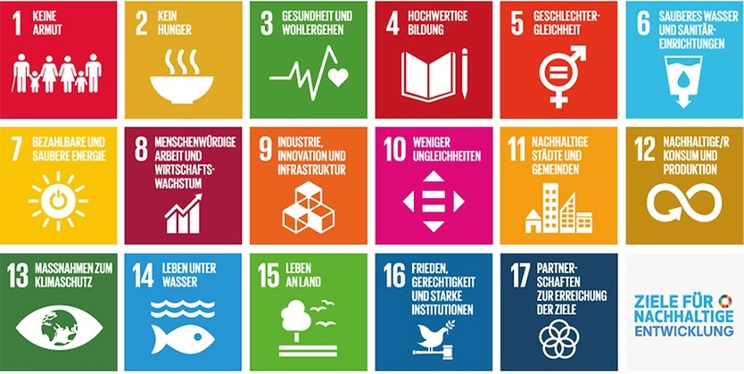 Nachhaltig Wirtschaften in Mering
